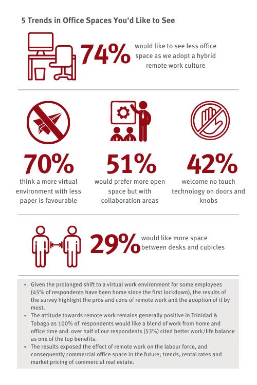 WFH June 2021 Survey 4
